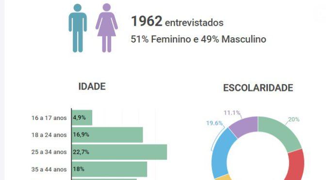 Por que os brasileiros pouco se envolvem nas políticas públicas de ciência?