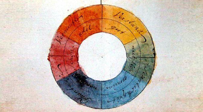 As cores ao longo da ciência